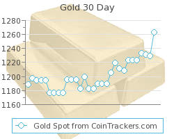 30 Day Gold